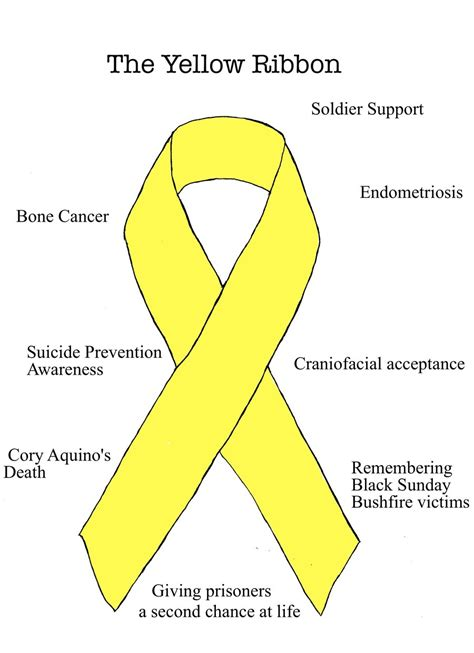 what color does yellow represent the yellow ribbon by ryu ren on deviantart