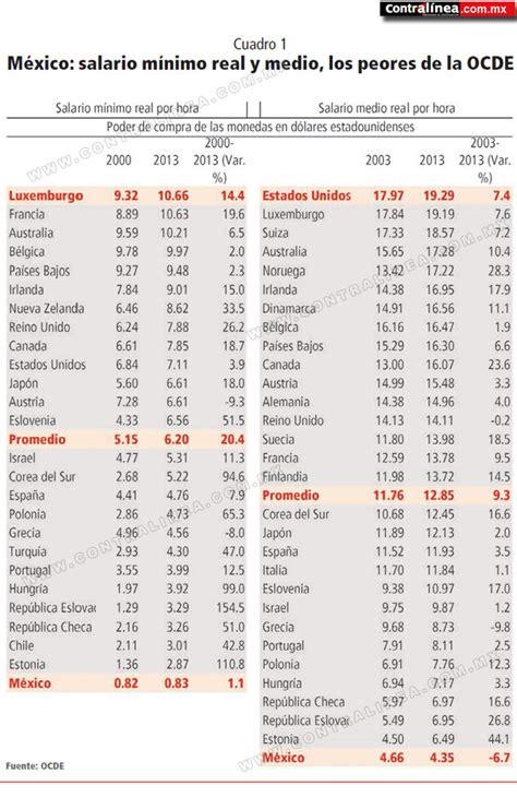 sueldo basico peru 2016 sueldos argentina 2016 newhairstylesformen2014 com