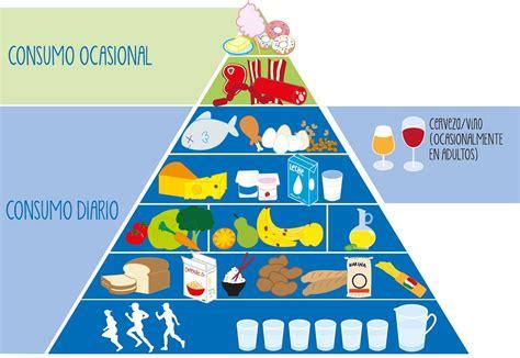 paritarias para la alimentacion 2016 d 237 a mundial de la alimentaci 243 n 2015