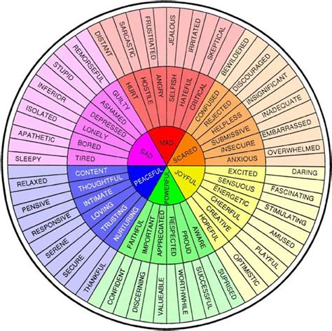 color feel emotions and feelings charts three to five for twenty four