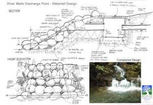 Garden designs amp landscape construction details wiltshire acla ltd