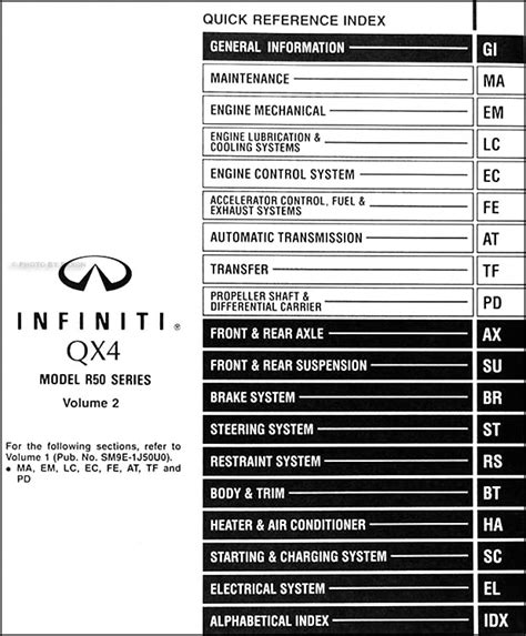 service manuals schematics 1997 infiniti qx free book repair manuals 1999 infiniti qx4 repair shop manual 2 volume set original