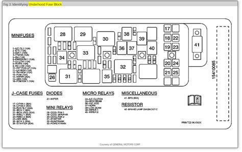 trailblazer wire diagram horn 3406e freightliner wiring