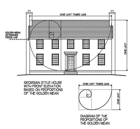 architectural design styles the golden mean the golden and georgian on pinterest