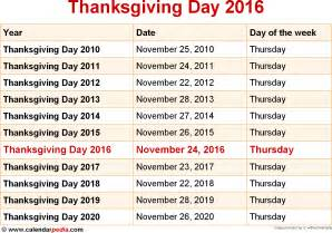 what day is thanksgiving 2016 when is thanksgiving day 2016 amp 2017 dates of