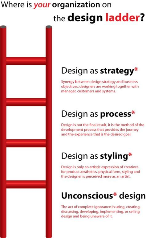 Design Management Ladder | 17 best images about innovation quotes on pinterest
