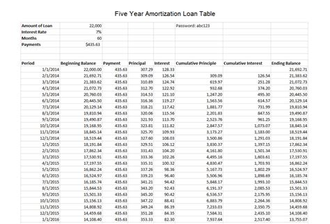 amortization table excel how to create an amortization