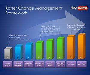 kotter framework free kotter change management model template for