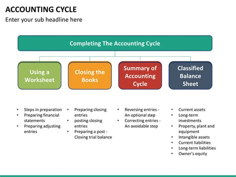 accounting powerpoint templates accounting cycle powerpoint template sketchbubble