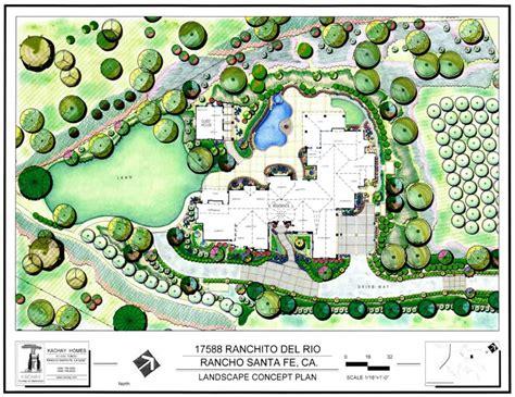 Blue Prints House by Concept Landscape Plan