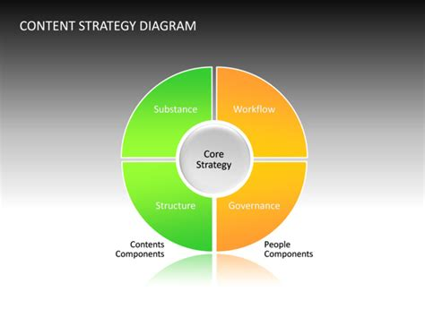 blue strategy diagram powerpoint slide content strategy diagram 3d