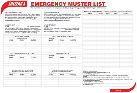 Muster List What Are The Contents Of Muster List