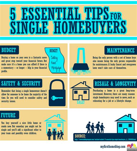 tips for house buying my first home knowledge base 5 essential tips for single