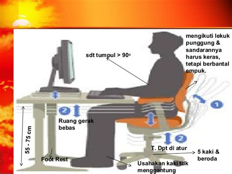 Meja Komputer Beroda aspek ergonomi pengertian ergonomi keuntungan penerapan ergonomi dianvs