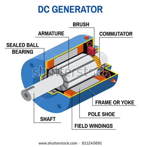 dc generator stock images royalty free images vectors