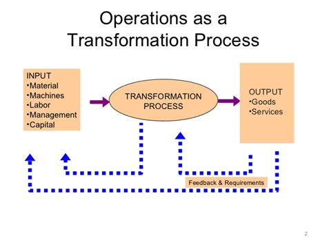 operation management production and operations management