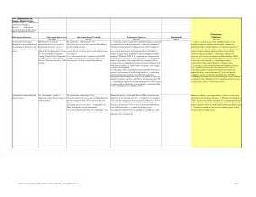 Management By Objectives Template best photos of administrative goals and objectives