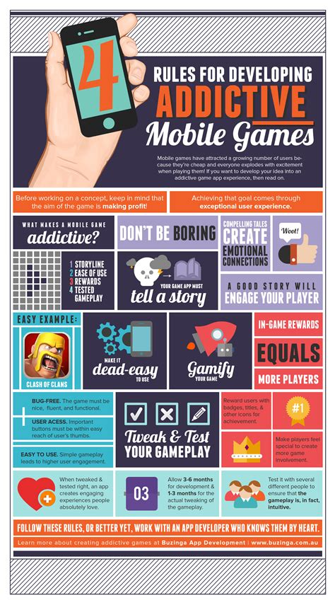 design home app rules rules for developing addictive mobile games infographic