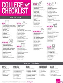 college room packing list 25 best ideas about college checklist on