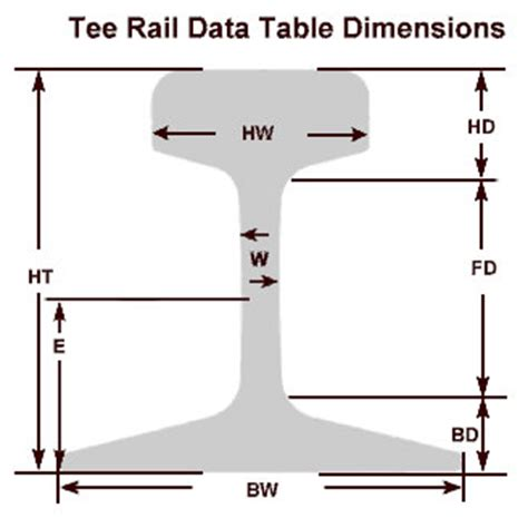 flat bottom boat crossword flat bottomed rail dimensions pictures to pin on pinterest