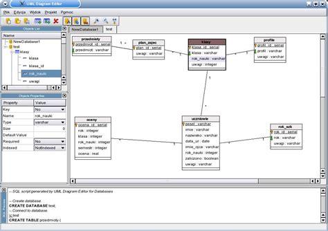 uml diagram editor uml diagram editor