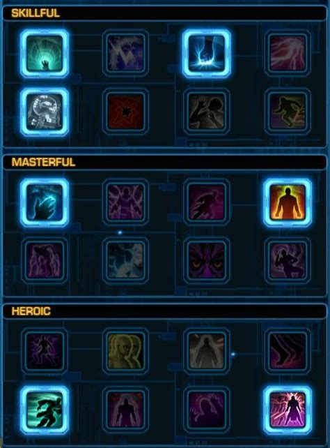 swtor 3 0 madness sorcerer guide by milas dulfy utility points swtor lightning sorcerer swtor lightning