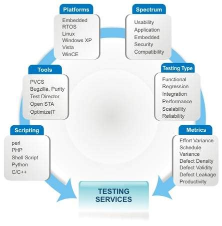fuzzing for software security testing and quality assurance books fuzzing for software security testing and quality