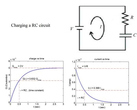 capacitor open circuit dc charging a rc circuit file exchange matlab central