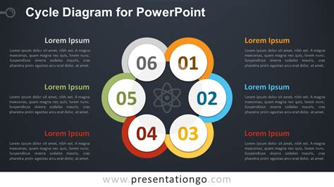 design cycle powerpoint cycle diagram for powerpoint presentationgo com