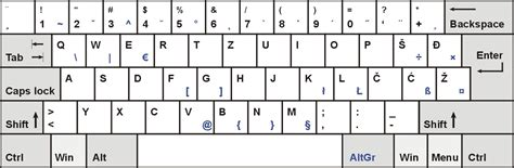 keyboard layout wikipedia file croatian keyboard layout jpg