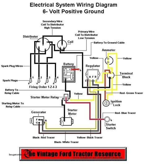 9n 12v wiring diagram 8n electrical wiring diagram wiring