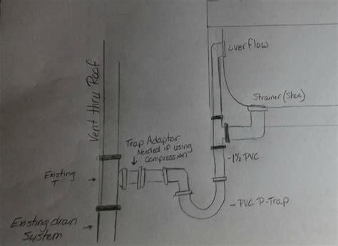 mobile home plumbing diagram plumbing manufactured homes mobile home living kaf