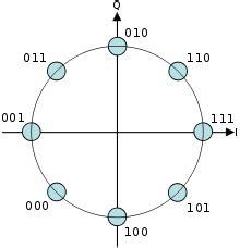 comment tracer un diagramme triangulaire diagramme de constellation wikip 233 dia