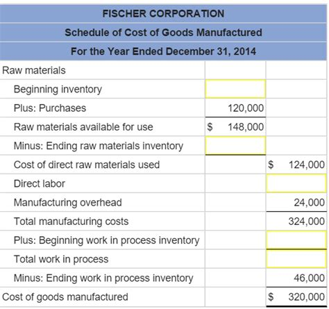 schedule of cost of goods manufactured template gallery