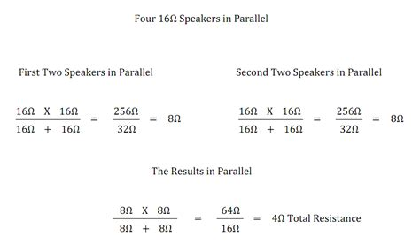 parallel resistance value calculator wiring your speaker cabinet mojo shout
