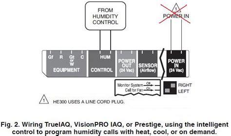 honeywell iaq wiring diagram 2 honeywell th9421c1004