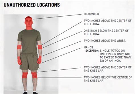 tattoo regulations new and the marines run for your