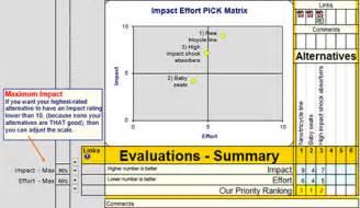 decision matrix template free decision matrix template decision matrix