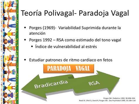 la teora polivagal sb 090605 parental socialization vagal regulation and preschoolers