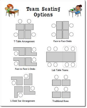 classroom layout for small groups cooperative learning seating options tips and ideas from