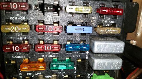 88 Camaro Fuse Box Diagram Wiring Library