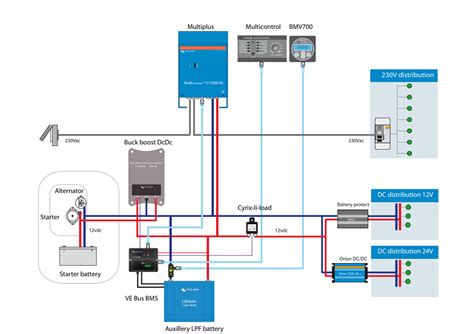 victron inverter wiring diagram jeffdoedesign