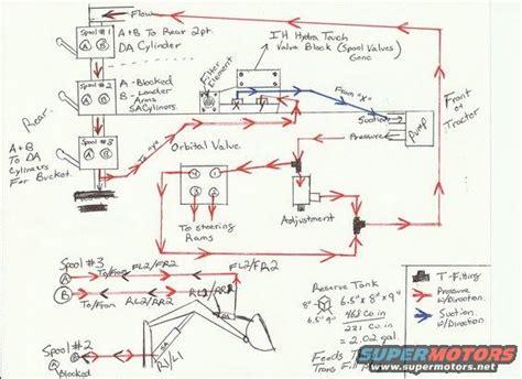 ih 240 utility hydraulics problems mytractorforum