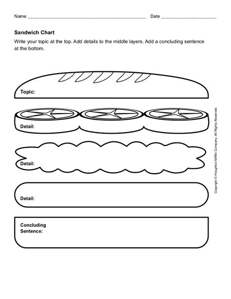 sandwich template for writing sandwich paragraph organizer