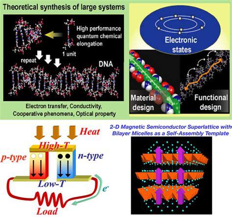Materials Science And Engineering Mba by Interdisciplinary Graduate School Of Engineering Sciences