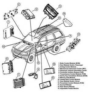 solved where is the tcm located on a 2002 2004 jeep grand fixya
