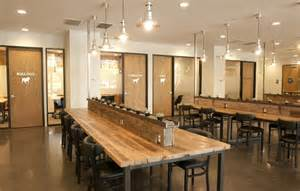 Coworking space third workplace walnut creek california more