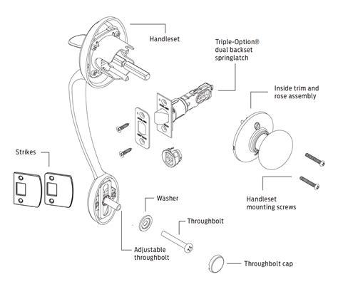 schlage deadbolt parts diagram madero schlage f series handlesets
