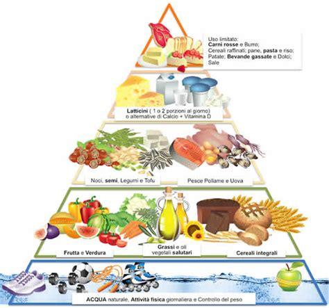 corretta alimentazione vegetariana alimentazione vegetariana o onnivora i consigli
