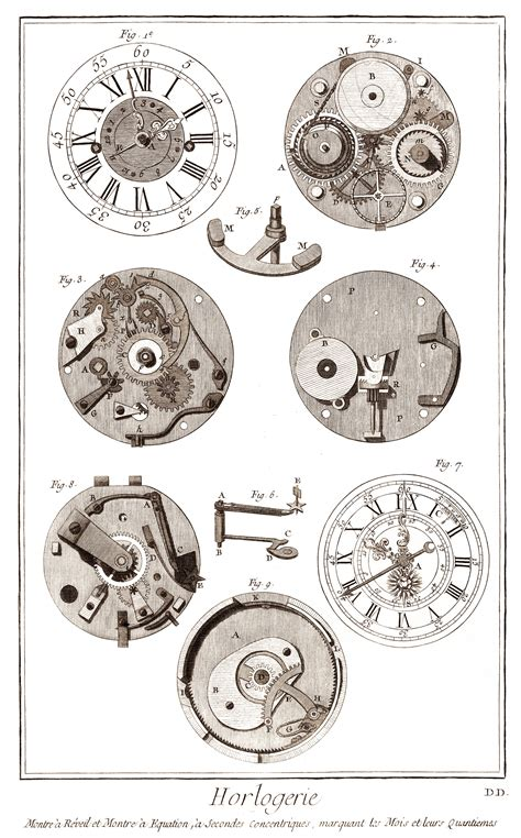 printable clock gears diy vintage clocks on pinterest clock faces vintage